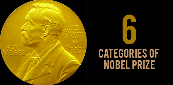 What are the categories of nobel prizes