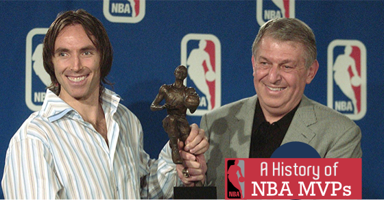 A History Of NBA MVPs